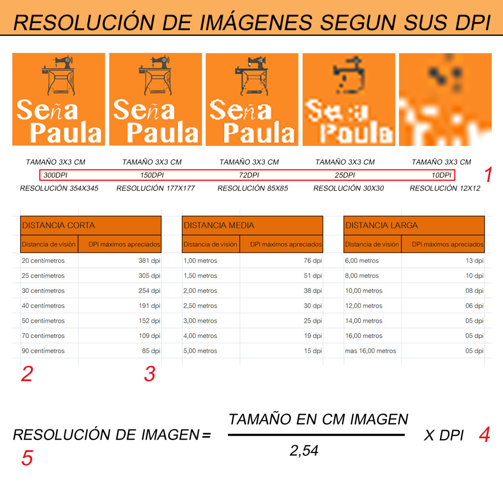 resoluciongranformato